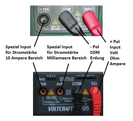 Multimeter Anleitung - Messen mit dem Multimeter