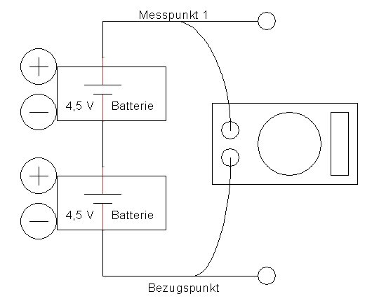multimeter-spannung-messen-02
