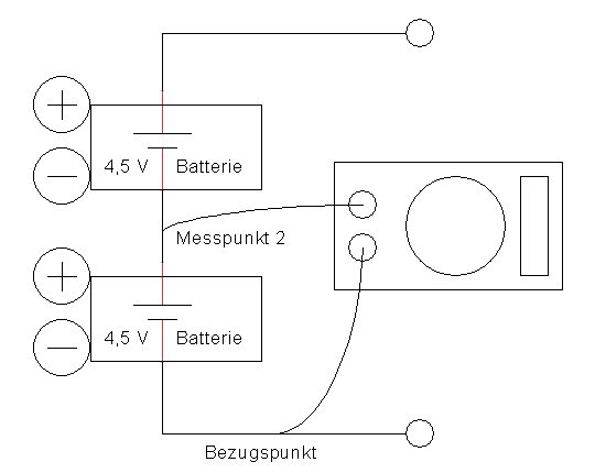 multimeter-spannung-messen-03