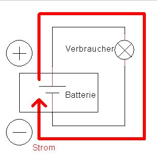 multimeter-strom-messen-01