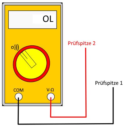 durchgangspruefung-multimeter