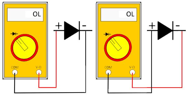 Schaltskizze eines Diodentests mit Multimeter im Diodenprüfmodus