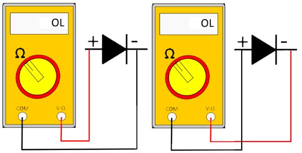 Schaltskizze eines Diodentests mit Multimeter mittels Widerstandsmessung